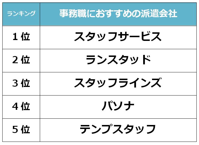 宮崎 事務職派遣会社