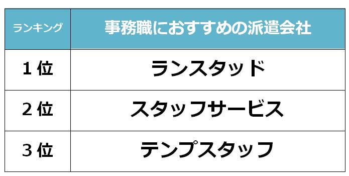 栃木 事務職