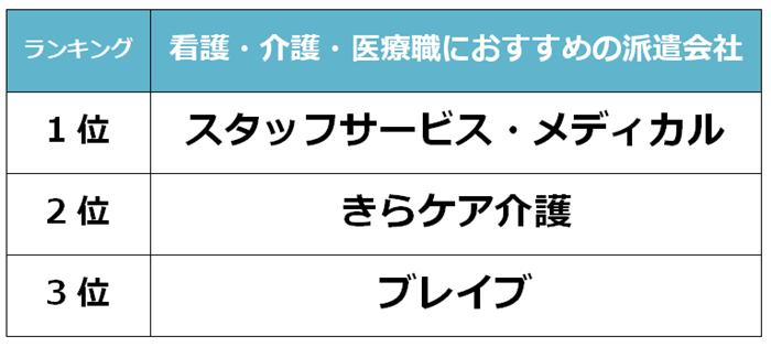 沼津 看護派遣会社 (1)