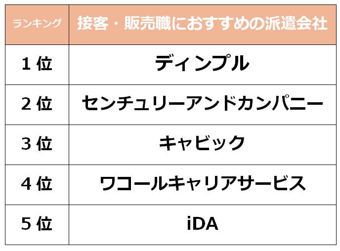 京都 接客業派遣会社