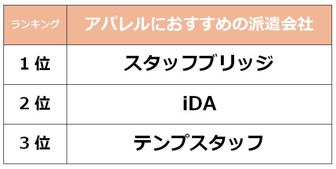 札幌 アパレル派遣会社