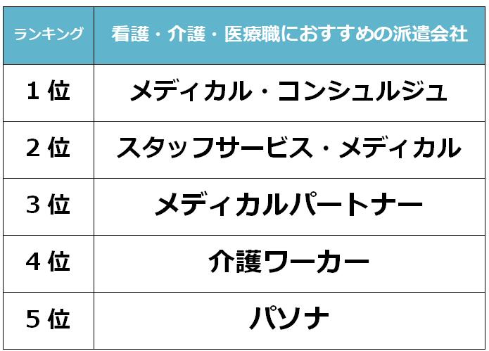 京都 看護派遣会社