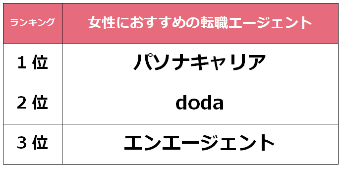 大阪 女性転職エージェント