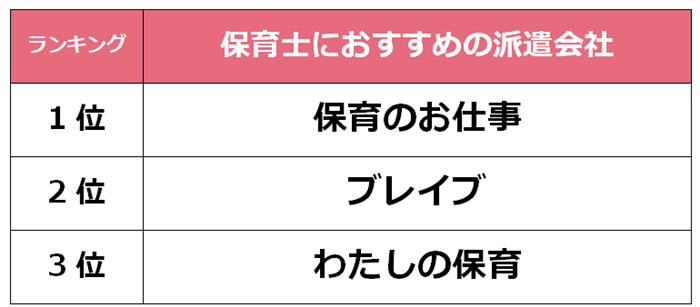 堺市 保育士派遣会社