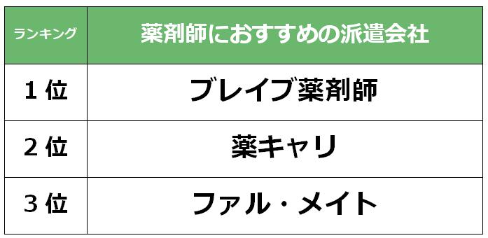 札幌 薬剤師派遣会社