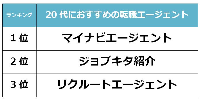 北海道 20代転職エージェント