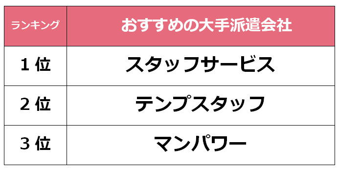 名古屋 大手派遣会社