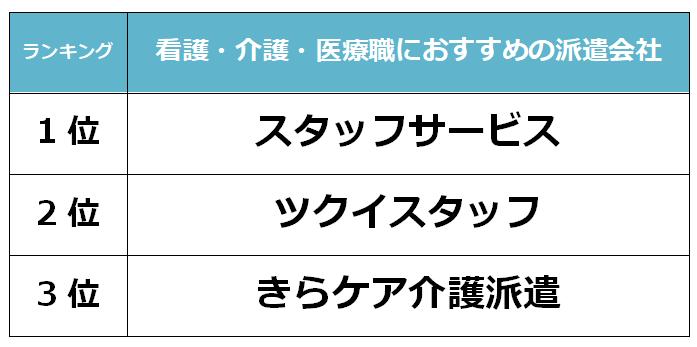 福岡 看護派遣会社