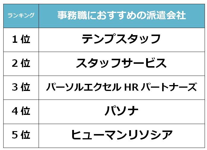 大阪おすすめ 事務職派遣会社