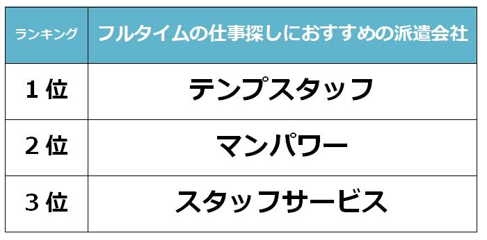 名古屋 フルタイムキャプチャ (1)