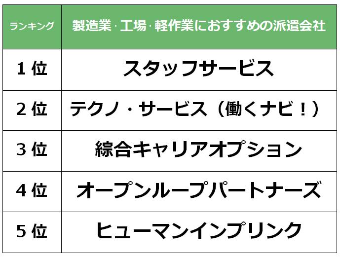 札幌 製造業派遣会社