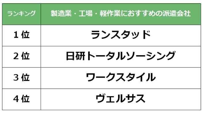 川崎 製造業派遣会社