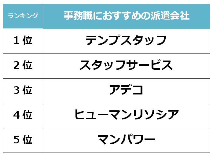 金沢 事務職派遣会社