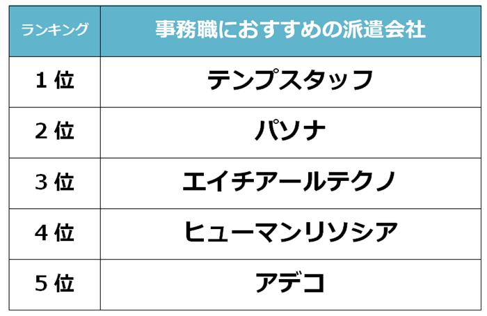 豊田市 事務職派遣会社