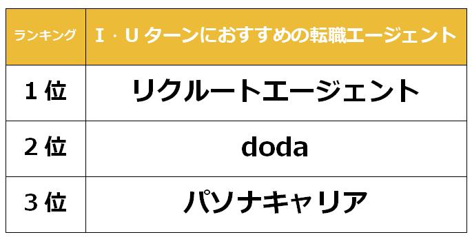 東京 IUターン転職エージェント