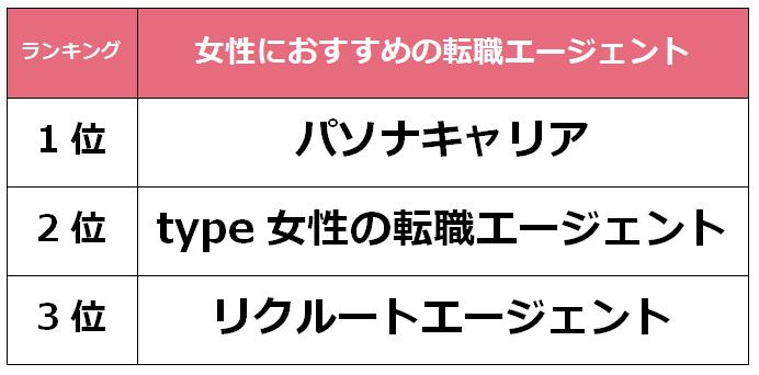 東京 女性転職エージェント