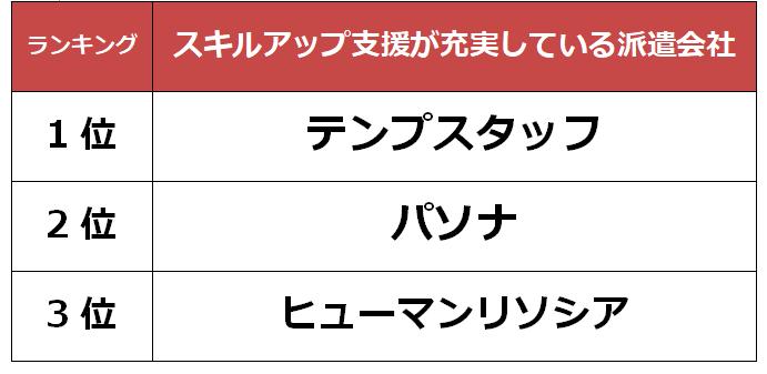名古屋 スキルアップ支援キャプチャ