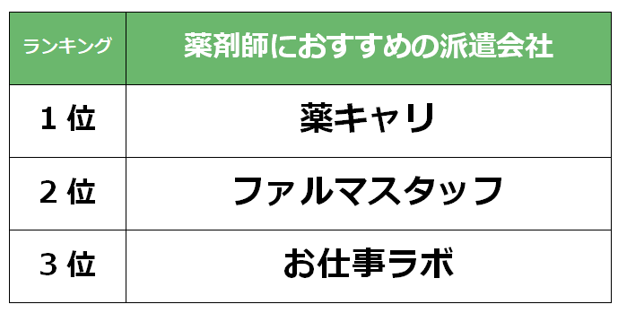 栃木 薬剤師派遣会社