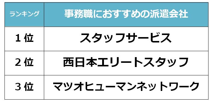 佐賀 事務職派遣会社