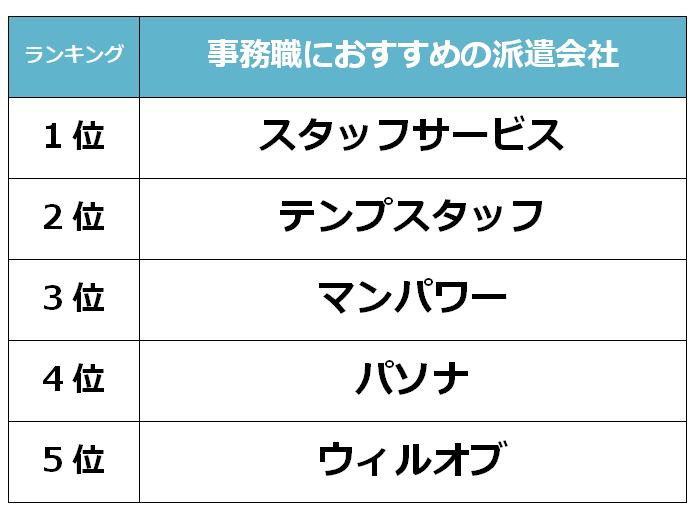 名古屋 事務職派遣会社