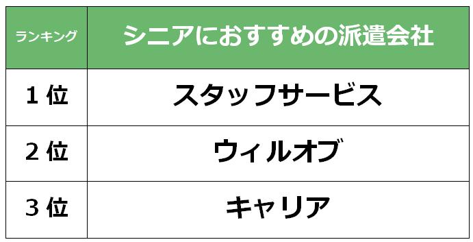岡山市 シニア派遣会社