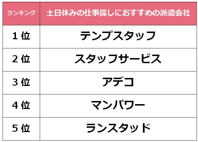 横浜 土日休み派遣会社