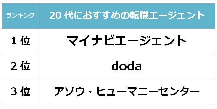 長崎 20代