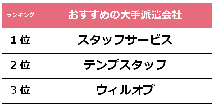 横浜 大手派遣会社