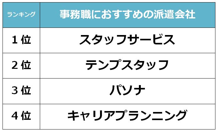 岡山 事務職派遣会社
