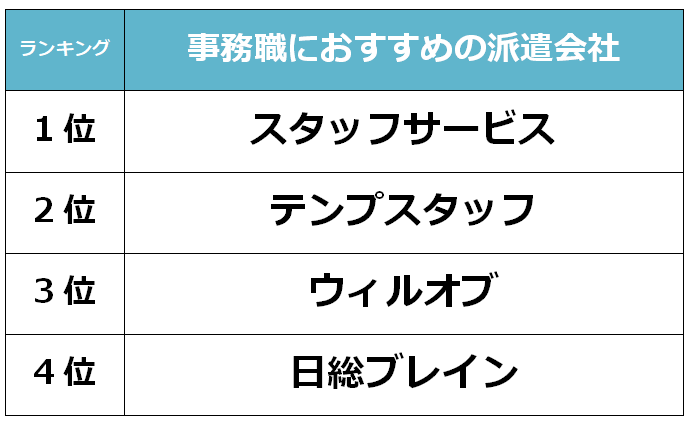 横浜 事務職派遣会社