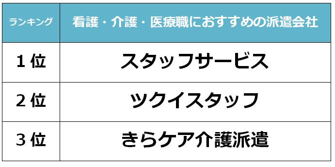横浜 看護派遣会社