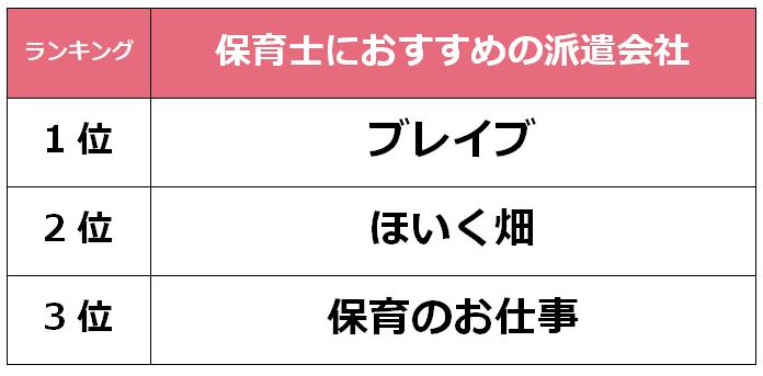 栃木 保育士派遣